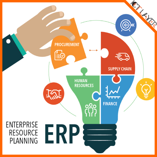 fully cloud base online enterprise resource planning erp software